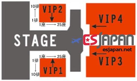 VIP1、VIP2