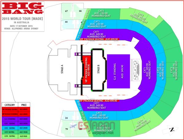 BIGBANG シドニー座席表