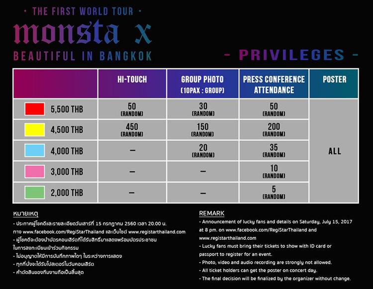 MONSTA X バンコク特典