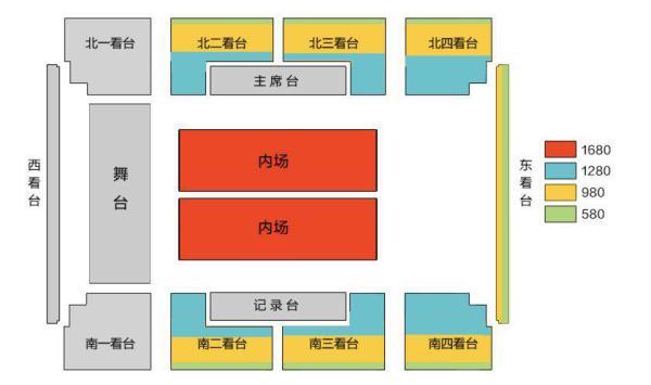 HYDE上海座席表