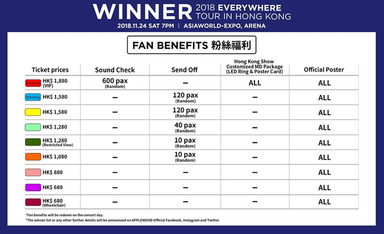WINNER香港特典