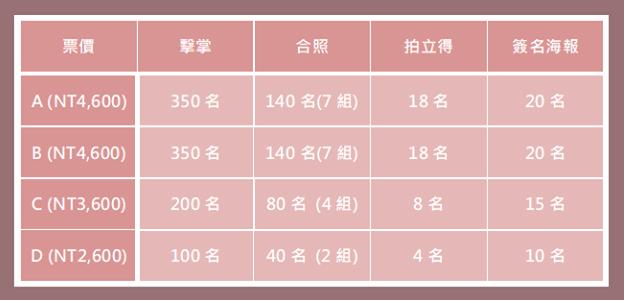 LOVELYZ台湾特典