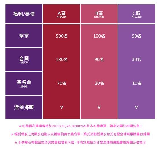 ITZY台湾特典