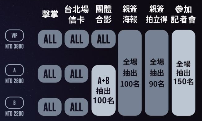 SF9台湾特典